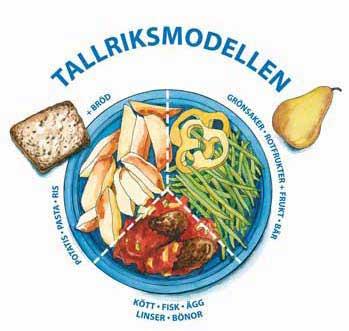 Tallriksmodellen visar vad du ska äta för att må bra